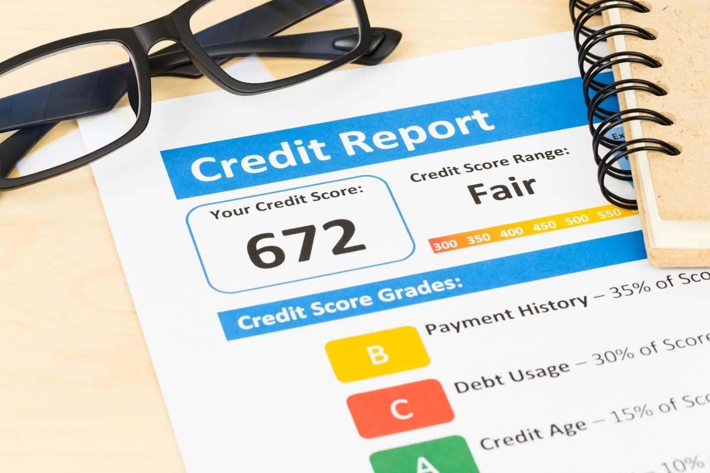 What is the Meaning of Fair Credit